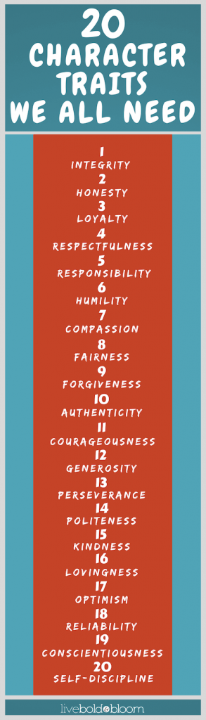 infographic list of good character traits