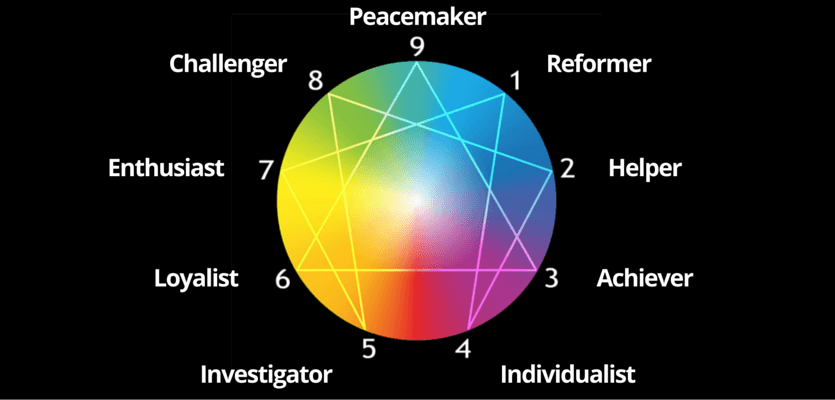 enneagram-personality1