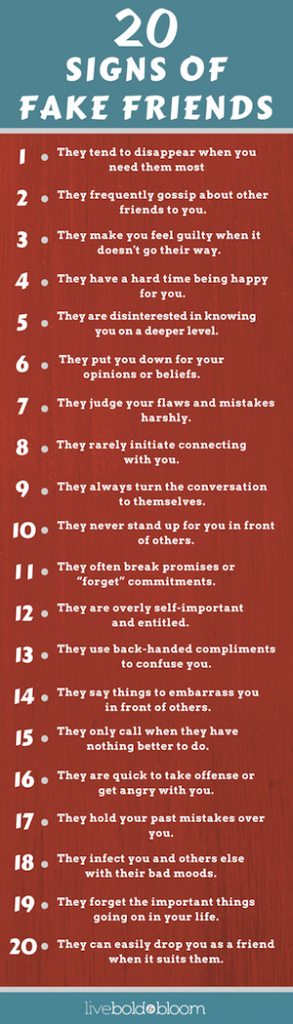 infographic of signs of Fake Friends2