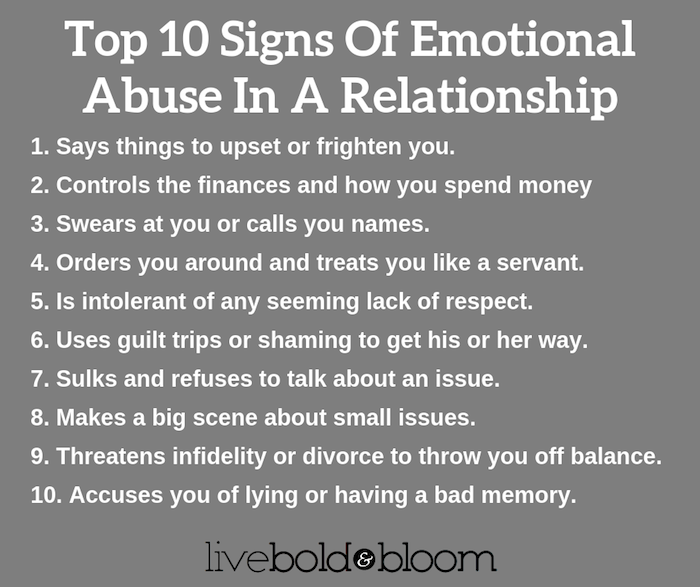 infographic list of signs of emotional abuse