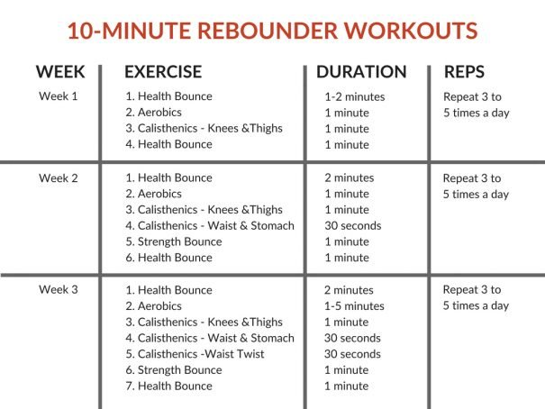 10-Minute Rebounder Workouts