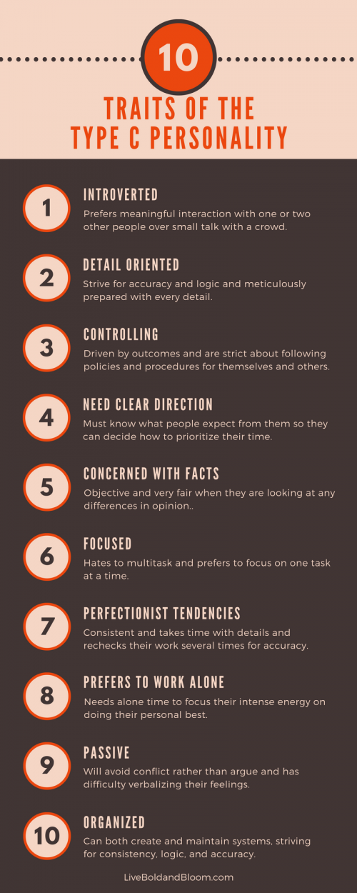 The Type C Personality (One of Four Personality Types)