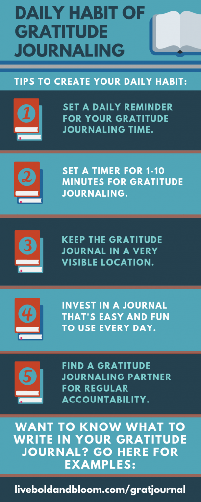journaling habit list infographic journaling Ideas