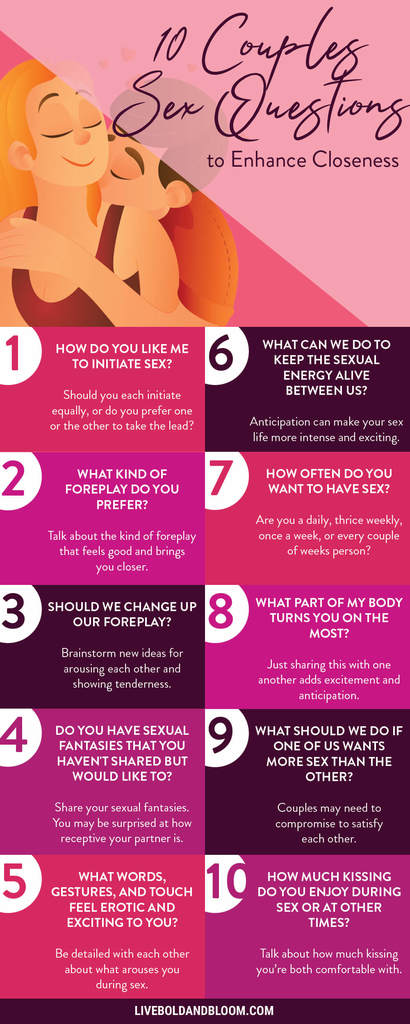 infographic of a list of sex questions for couples to ask each other to enhance closeness.
