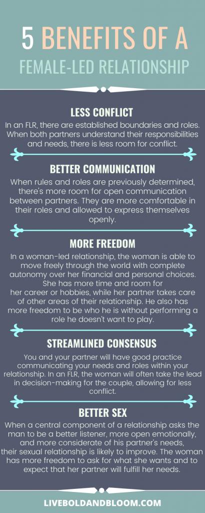Female led relationship rules