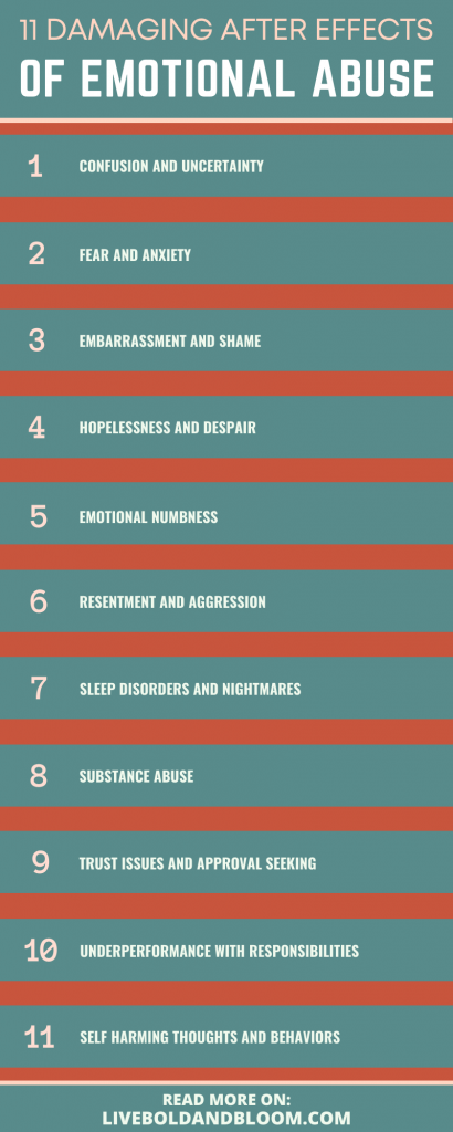 11 Damaging After Effects of Emotional Abuse