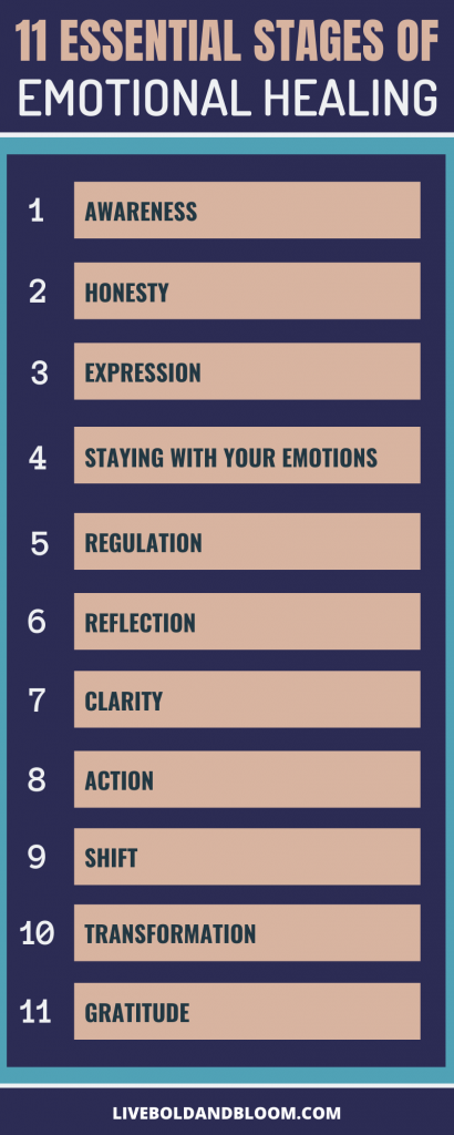 Stages of Emotional Healing