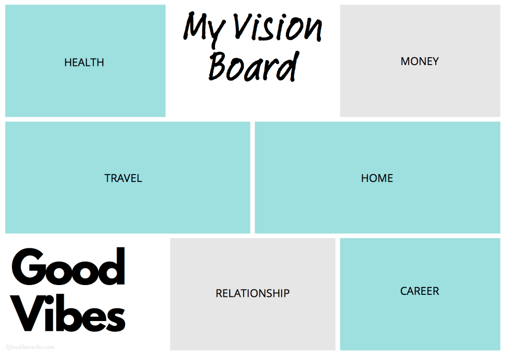 vision board templates by Life with Rach