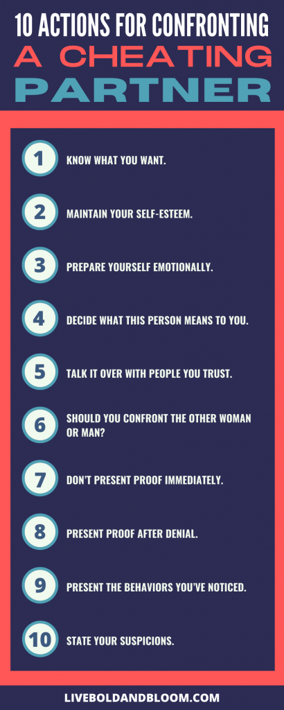 Do you think your spouse or partner is having an affair? You may wonder how to confront a cheater in the best way with or without evidence. We show you how. infographic